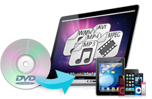 rip dvd on mac with the best dvd ripper mac